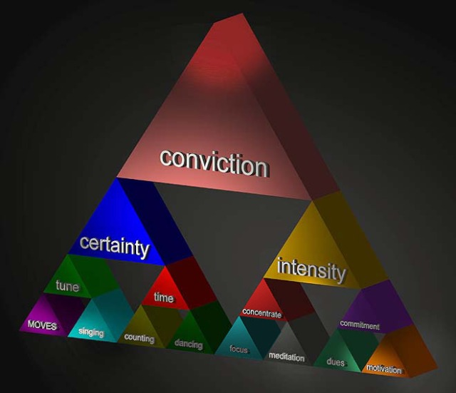 The pyramid of improvising success