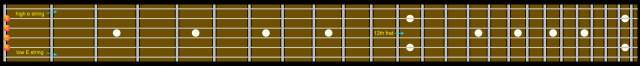 Guitar_Fretboard_Open_Strings_Diagram