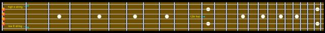 Guitar_Fretboard_Open_Strings_Diagram